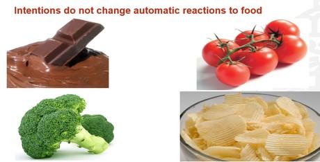 gezond calorierijk eten