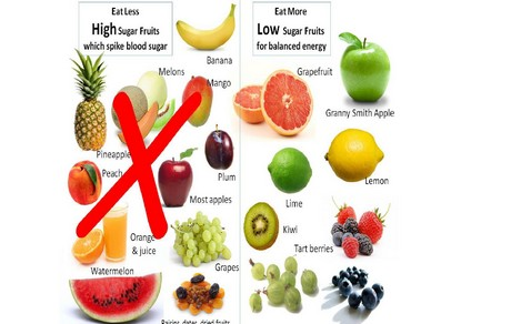 Eat More Types Of Fruit With Less Sugar