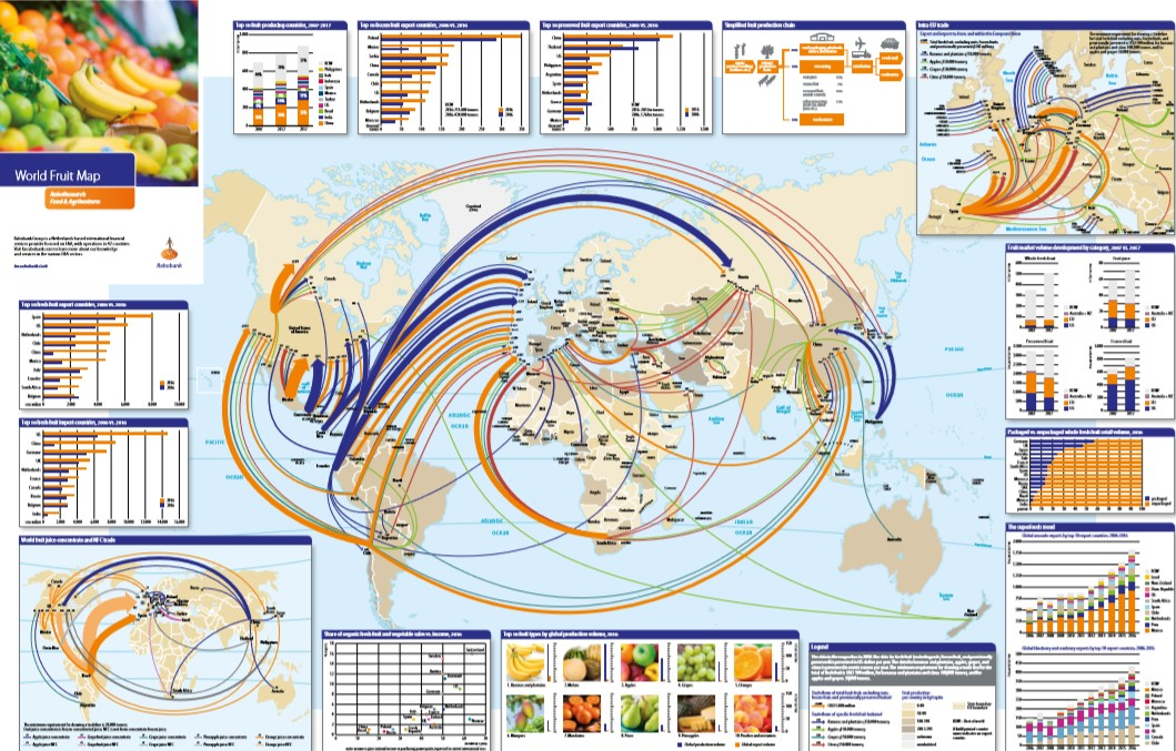 Global fruit sector mapped